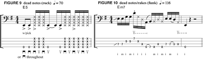 Dead Flowers Tabs - guitarist u0027s guide to playing bass 20 tips to help you think like