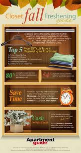 Cleaning Out Your Wardrobe by Closet Organization Tips For Fall Infographic Apartmentguide Com