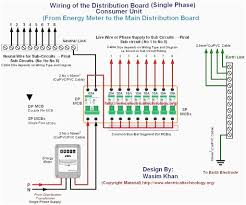 house electrical panel wiring diagram in incredible fuse box for