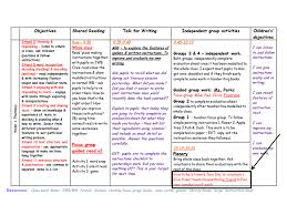 20 autism lesson plan template 5 best images of preschool