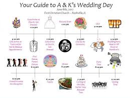 day of wedding coordinator wedding 101 wedding day timeline tlcevents