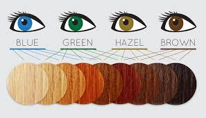 best hair color for hazel and fair skin best hair color for hazel eyes fair and glow pulse linkedin