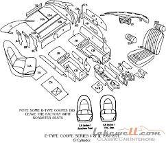 komplett innenausstattung jaguar e type 3 8 fhc u002761 u002764 fhc s1