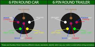 trailer hitch wiring diagram 7 pin on attachment noticeable and