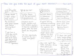 Tips for organizers who are looking for event sketchnotes