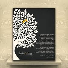 10 year anniversary present 10 year anniversary gift 1st anniversary gift ee poem