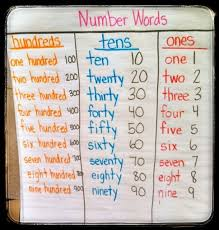 2126 best math images on pinterest grade 1 and second grade