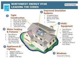 energy efficient homes bozeman green homes energy efficient passive solar leed exles