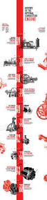 lexus v8 1uz firing order best 25 combustion engine ideas only on pinterest engine
