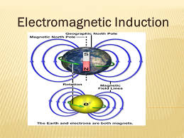 why northern lights happen electromagnetic induction the northen lights 1 where does the