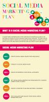Plan Social Media Steps For Social Media Marketing Plan Visual Ly