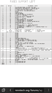 Porsche Cayenne Warning Lights - oil level monitoring failure psm failure 9pa 9pa1 cayenne