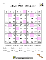 times tables practice sheets math multiplication factsetets problems fast maths times tables