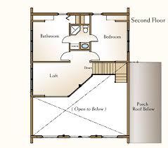 small log home floor plans a small log home floor plan the augusta log homes