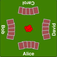 What Is A Big Blind In Poker Five Card Draw Wikipedia