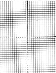thanksgiving coordinate graphing math distributive property worksheets