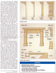 fireplace plans multi sided fireplace plans instructions rumford