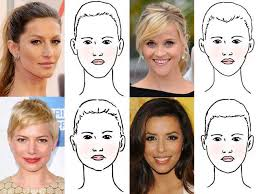 hair styles for head shapes hair styles hair styles and face shapes