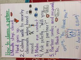 anchor chart from daily 5 about how to choose a partner anchor