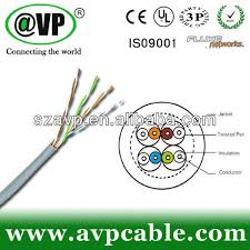 double ended ethernet cable double ended ethernet cable suppliers