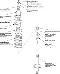 2000 honda civic struts repair guides rear suspension strut macpherson strut