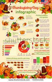 thanksgiving day infographic template graph chart stock vector
