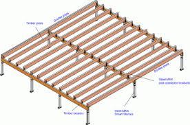 Design And Construction Mezzanine Floor Construction Details Pdf