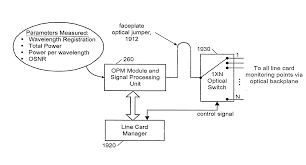 patent us20020165962 embedded controller architecture for a