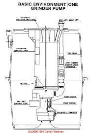 septic tank pump wiring diagram septic tank pump timer wiring
