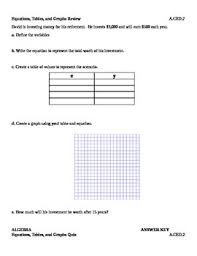 a ced 2 equations tables and graphs review worksheet and quiz by