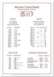 tableau conversion cuisine kitchen conversion chart astuces recettes et cuisines