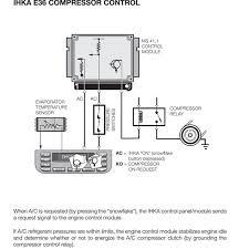 bmw x5 e53 wiring diagram bmw wiring diagrams for diy car repairs