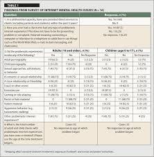 psychiatric u2013mental health nurses u0027 exposure to clients with
