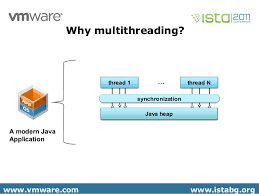 testing multithreaded java applications for synchronization problems u2026