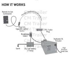 hydrastar xl cm trailer parts new zealand trailer parts