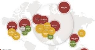 Index by Ubs Global Real Estate Bubble Index Ubs Global Topics