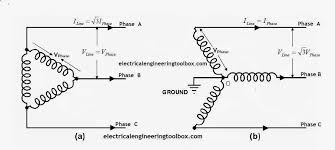 electrical power in 3 phase and 1 phase systems learning