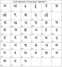 60 best hindi images on pinterest learn hindi sanskrit and