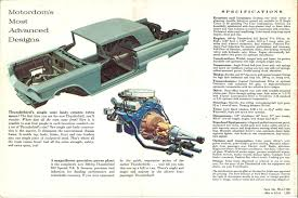 america u0027s most individual car 1958 ford thunderbird hemmings daily