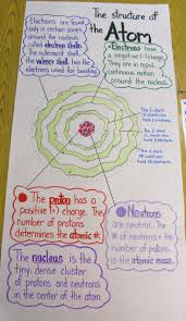 best 25 science anchor charts ideas on pinterest science chart