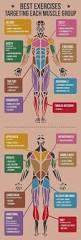 best 25 group fitness ideas on pinterest 30 min workout hiit