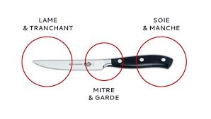 choisir couteaux de cuisine comment choisir un couteau de cuisine nos conseils sogests