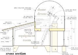 slab home designs home deco plans