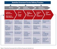 australian government service delivery framework delivering