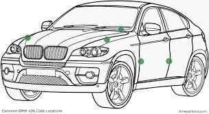 vin code check for all vehicles bmwsections
