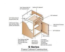 Shaker Cabinet Door Construction Gray Shaker Cabinets G 4 Rta Kitchen Cabinets