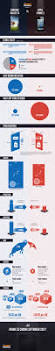 29 best samsung infographics images on pinterest infographics