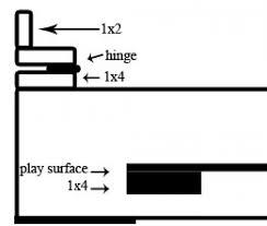 carpet ball table plans subaru crosstrek rubber floor mats subaru floor mats ebay maxpider