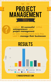 Project Management Spreadsheet Project Management Tips And Productivity Hacks From 35 Online