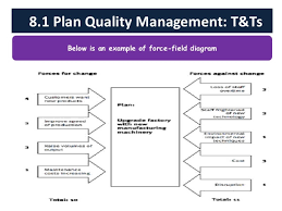 project quality management plan template pmbok 28 images